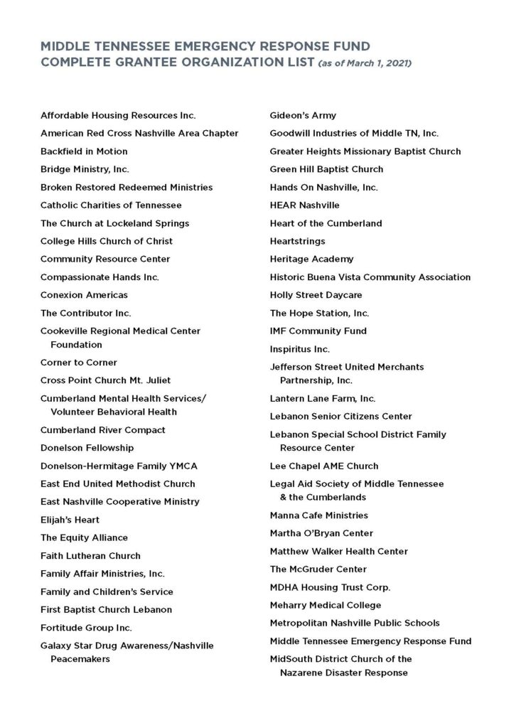 MIDDLE TENNESSEE EMERGENCY RESPONSE FUND COMPLETE GRANTEE ORGANIZATION LIST (as of March 1, 2021)